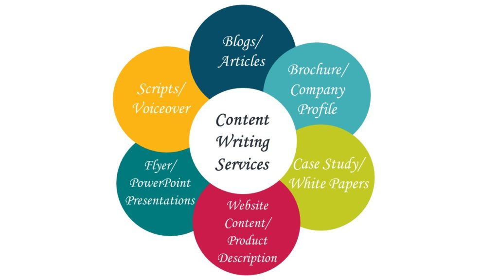 freelance-content-writing-services
