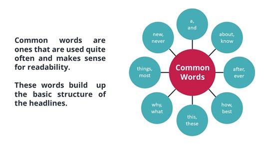 list-of-common-words