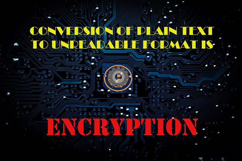 How-encryption-works